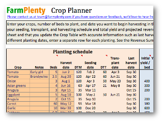 Crop Planner Spreadsheet | FarmPlenty